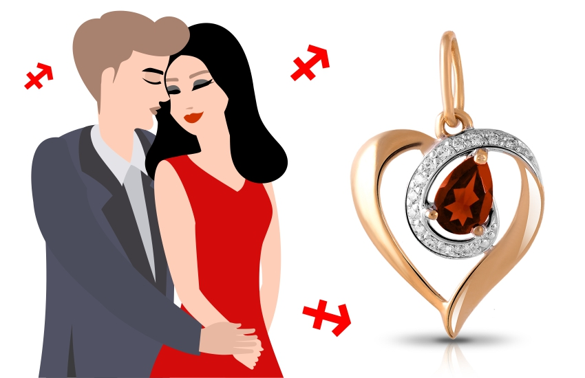 любовный гороскоп знаки зодиака астропрогноз подвеска сердце гранат